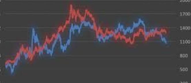 大發網反水預期下跌-大發網168